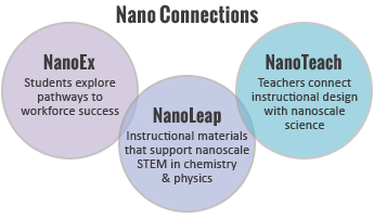 designing effective science instruction